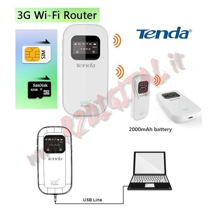 MODEM 3G 4G TENDA 3G185 HOTSPOT SIM INTERNET WIRELESS N300